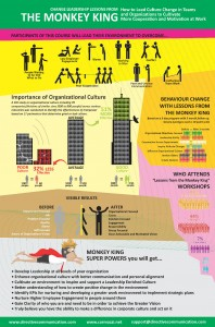 Monkey-King-Infographic