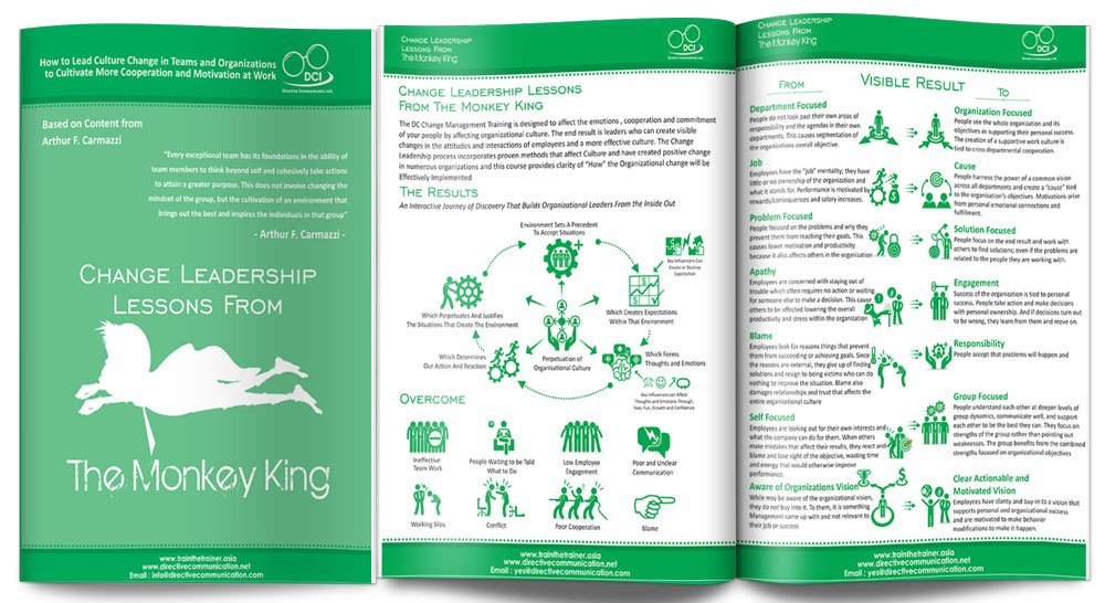 monkey-king-brochure