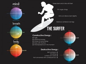 The Surffer