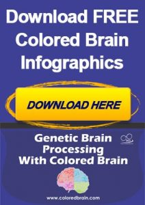 Free Colored Brain Psychometric Infographics