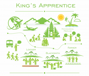 kings_apprentice