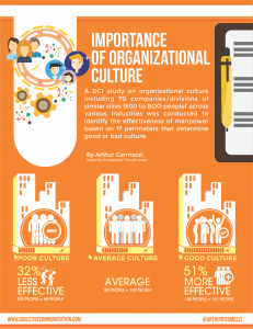importance of organizational culture