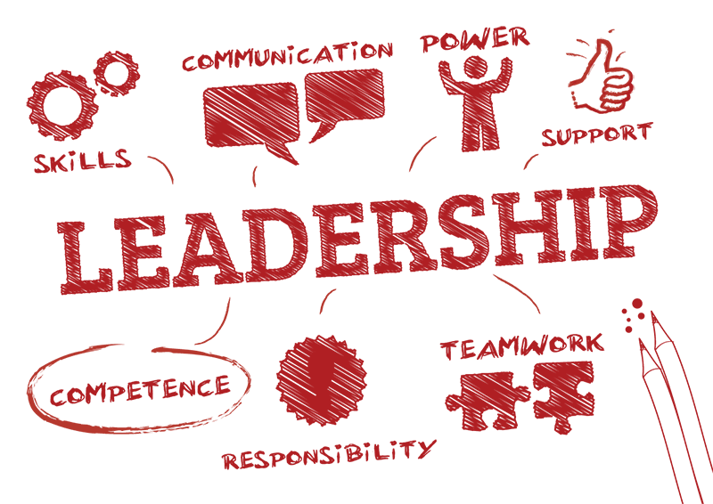 leadership training and development