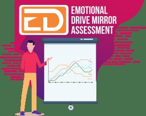 assessment-edma