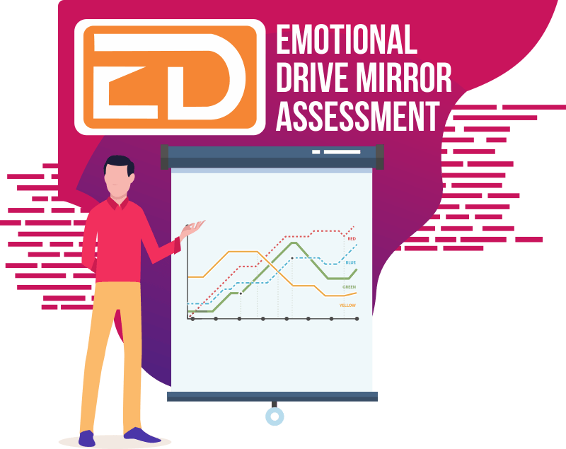 assessment-edma
