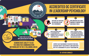 accredited 2